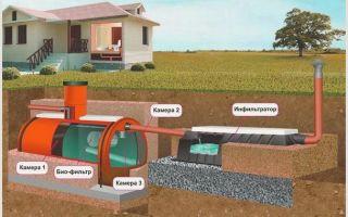 Применение септика при эксплуатации автономной канализации