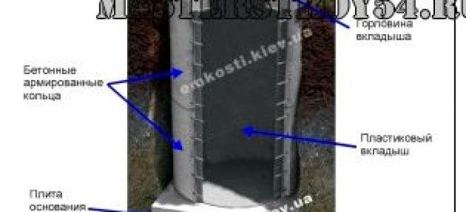 Колодцы канализационные бетонные – классификация, устройство, сфера применения