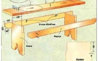 Садовая мебель из дерева своими руками — чертежи